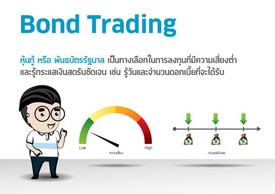 Bond Trading: ซื้อขายหุ้นกู้ได้ง่ายๆ