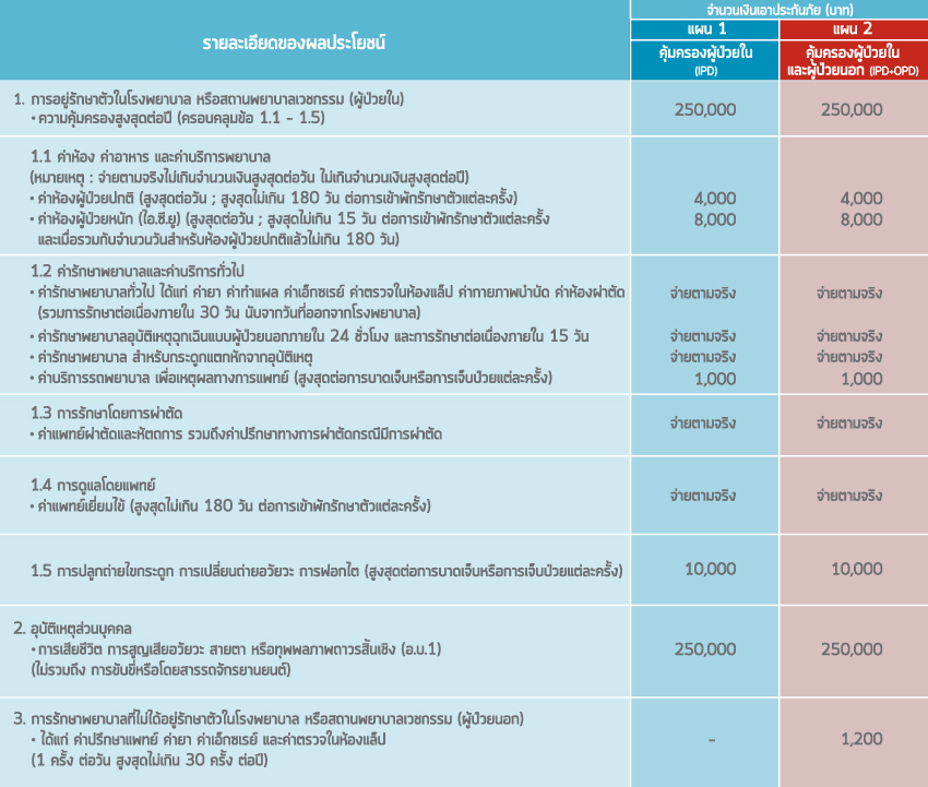 Health-Box-Ver5-OL_23022017